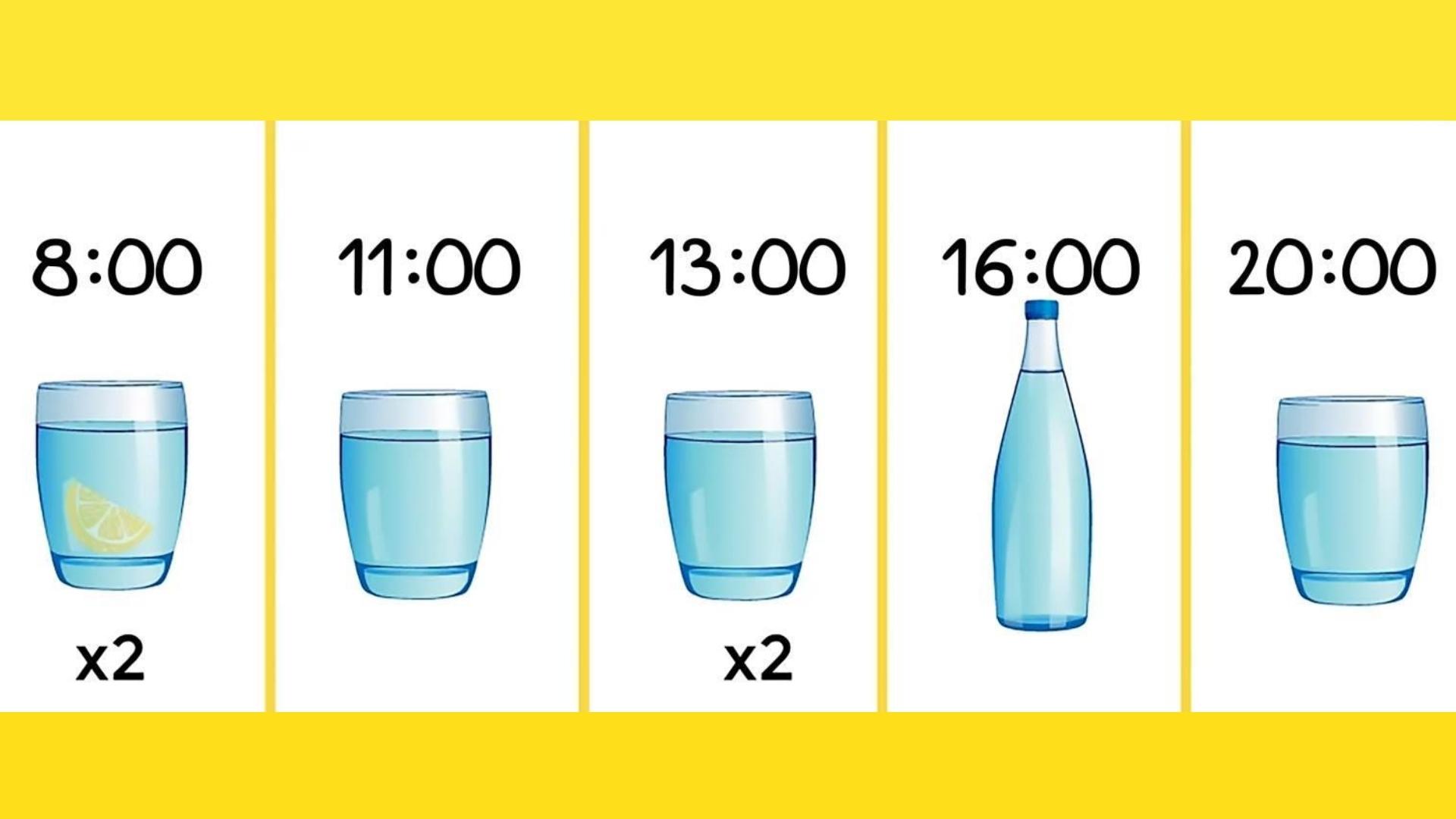 Схема Похудения С Водой. Диета для ленивых, или Водная диета